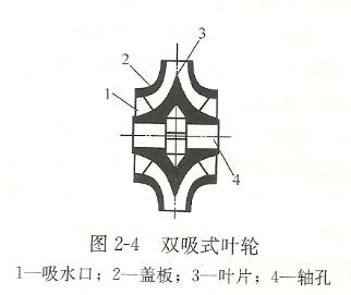 双吸式叶轮结构图