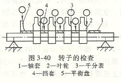 多级泵转子的检查