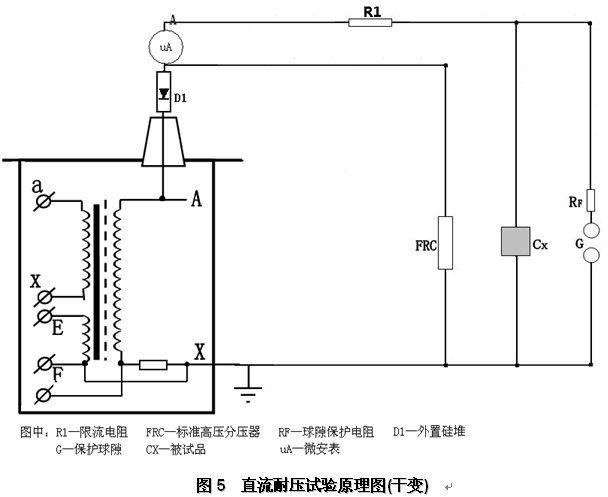 耐压试验中限流电阻r1应根据试验变压器的额定容量来选择.