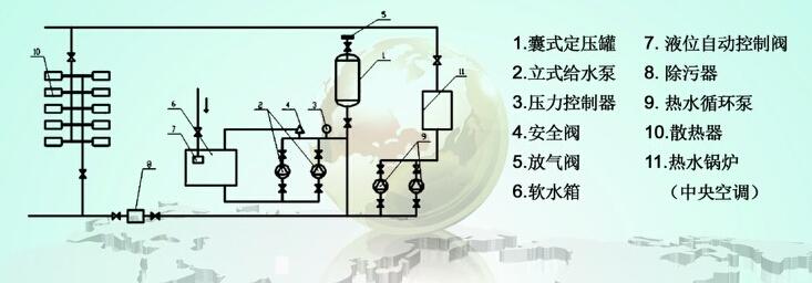 双鸭山空调隔膜式气压罐原理图片