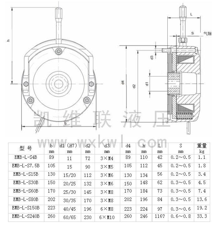 -电磁失电制动器-无锡凯维联液压机械