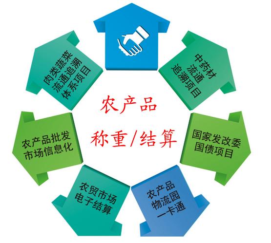 深圳市衡力达电子衡器有限公司