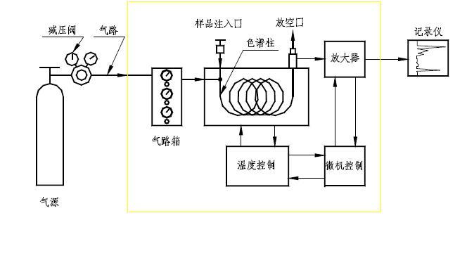 电路 电路图 电子 原理图 664_384