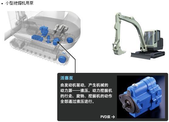 不二越Nachi柱塞泵PVD变量型