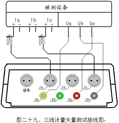 电流进行测量,并根据提示按相应的按键对结果锁定,最终绘出完整的矢量