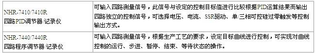 美高梅手机登录网站