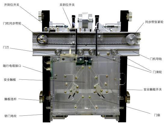 电梯系统逻辑控制则由plc完成(可联机),plc采用的是日本松下电工