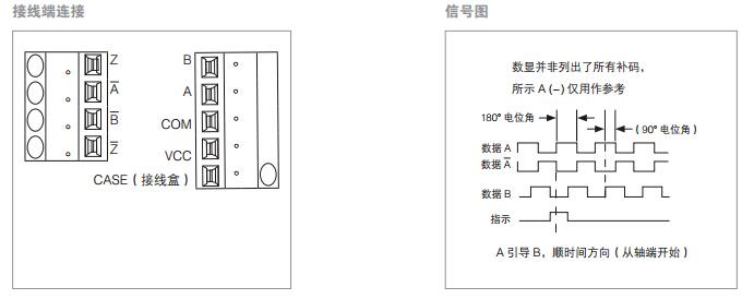 亨士乐编码器/亨士乐光电编码器接线连接图