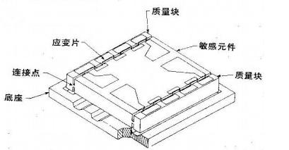 贺德克传感器使用原理结构图