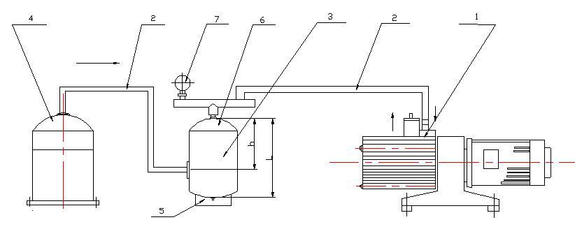 防爆旋片式真空泵使用说明书