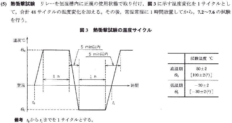 jis-d5121-1998汽车点火线圈试验方法
