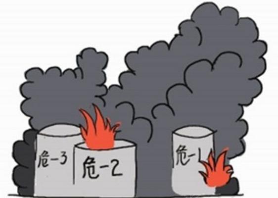 金属罐和危险品包装用塑料桶