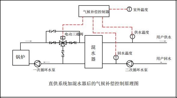 电路 电路图 电子 原理图 590_329