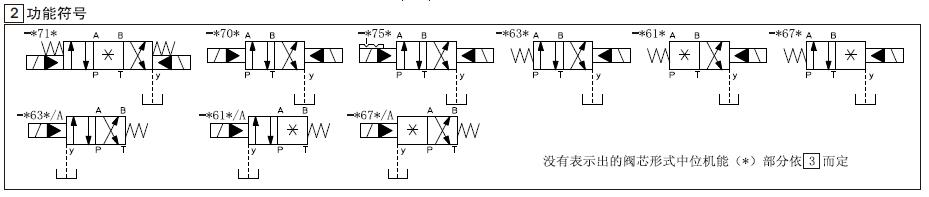 atos电液换向阀dphi图片