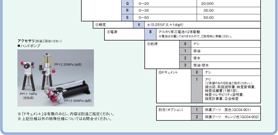 GC04-174 <strong>NaganoKeiki長野计器NKS高精度数字压力表</strong>