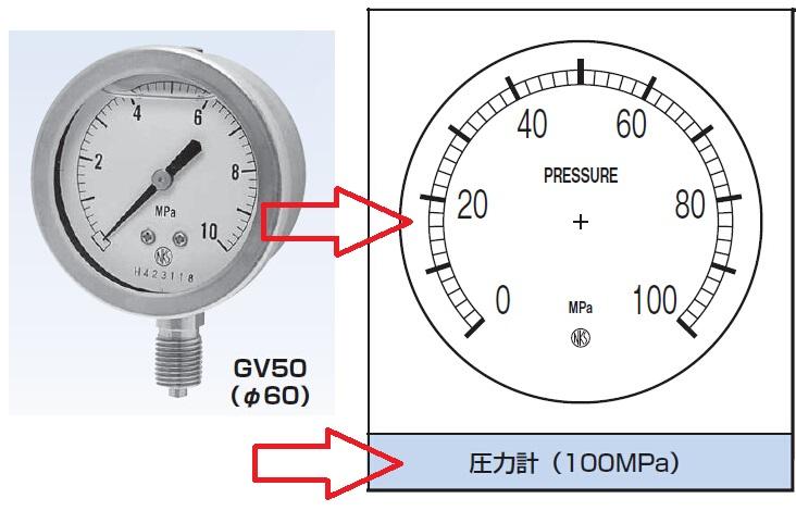 长野计器 NAGANO KEIKI NKS压力表 GV50-173-6000000XXXX0 (0~100MPa) ,