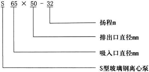 黄海客6109s25整车电路图