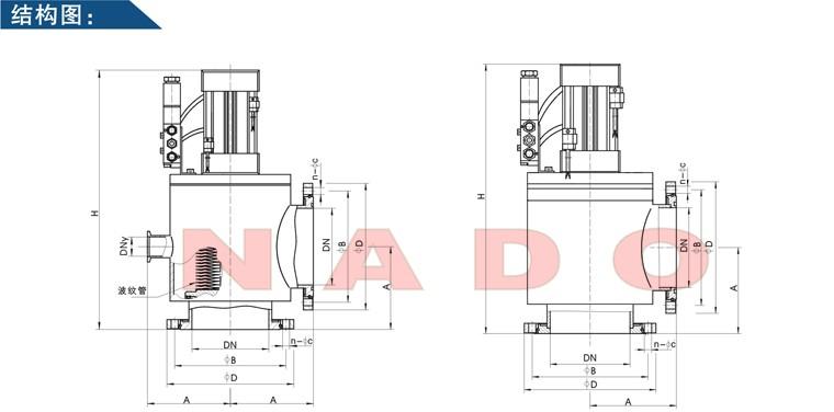 气动高真空挡板阀轴封结构可分为gdq-j型氟橡胶密封