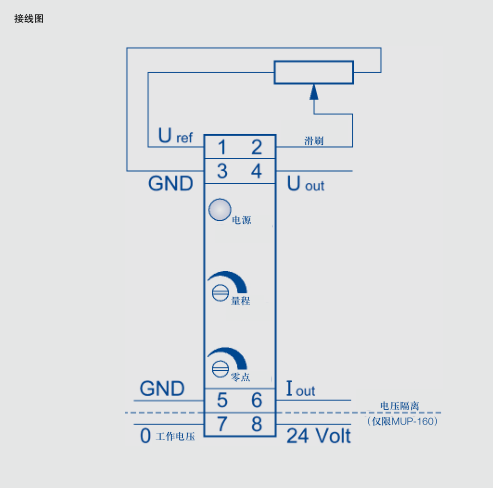 传感器滑刷上的信号毫无损耗地接入高阻抗输入端,此信号能被转换成与
