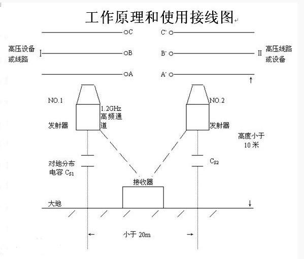 无线充电发射端电路图