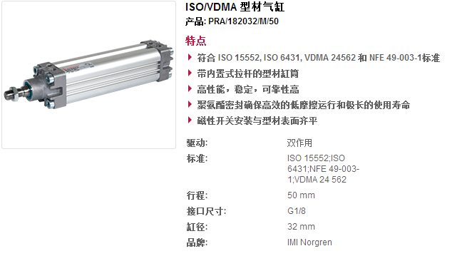 norgren诺冠iso/vdma 型材气缸pra/182032/m/50图片