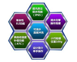 http://atago-china.com/uploadfiles/20141015163321141.png