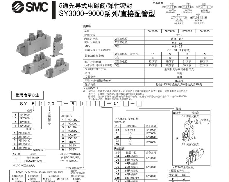 图解smc电磁阀型号说明及选型