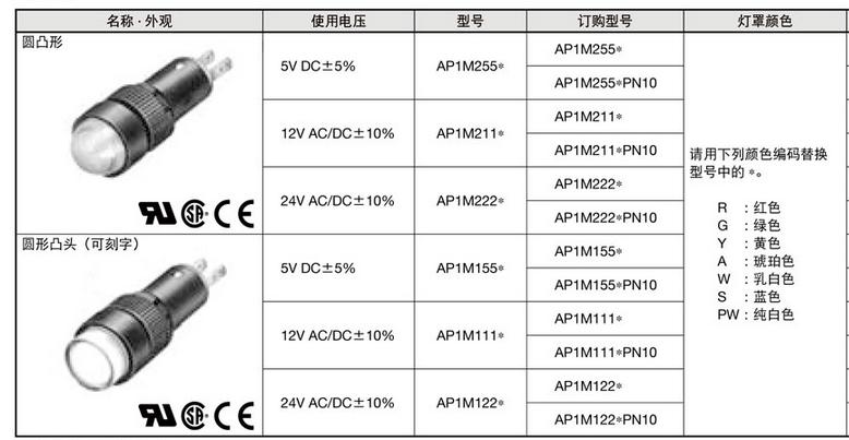 1M222R 和泉(IDCE)AP系列LED小型指示灯_配