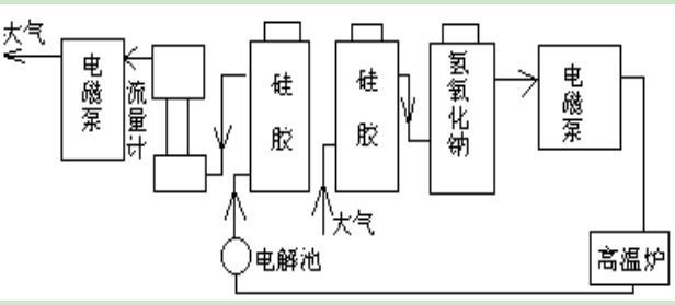 KDDL-8000W鹤壁科达电话测硫仪高效定硫仪27电脑太原中部中高图片