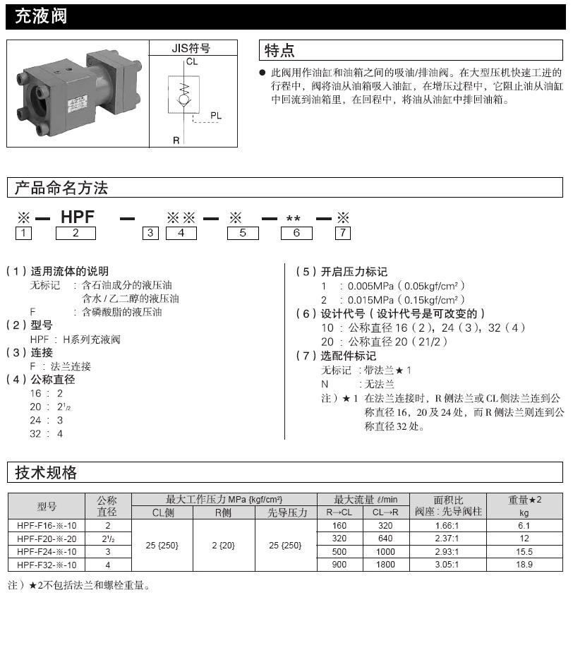 产品分布及基本参数-技术文章-威斯特工业
