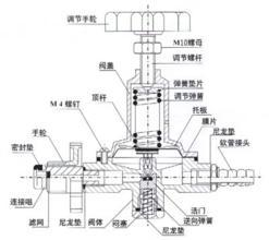 festo减压阀d系列过滤减压阀工作原理(图)图片