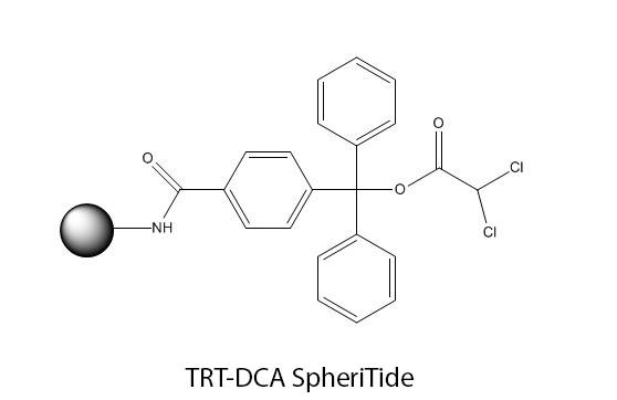 TRT-DCA SpheriTide Resin