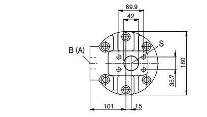 可分为rexroth力士乐径向柱塞泵和rexroth力士乐轴向