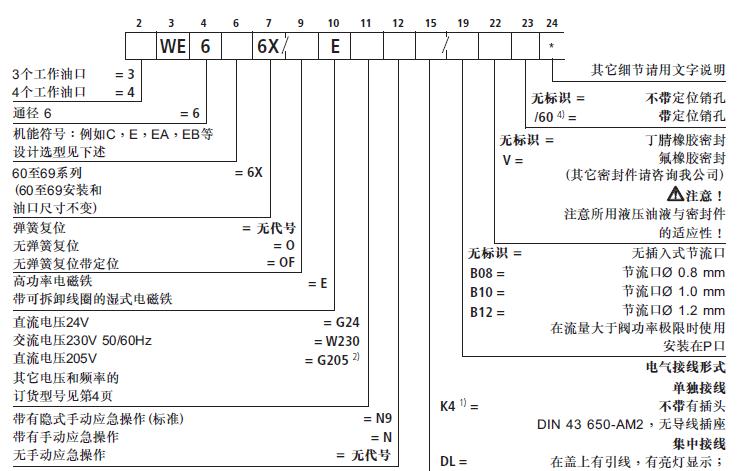 力士乐电磁阀直流和交流电压的选择