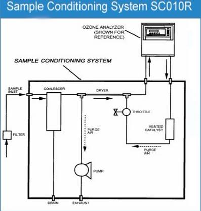 饮水机臭氧发生器电路图