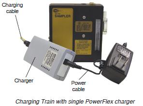 224-PCXR通用型采样泵