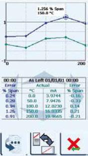 DPI 620压力校验仪Intecal校验管理软件