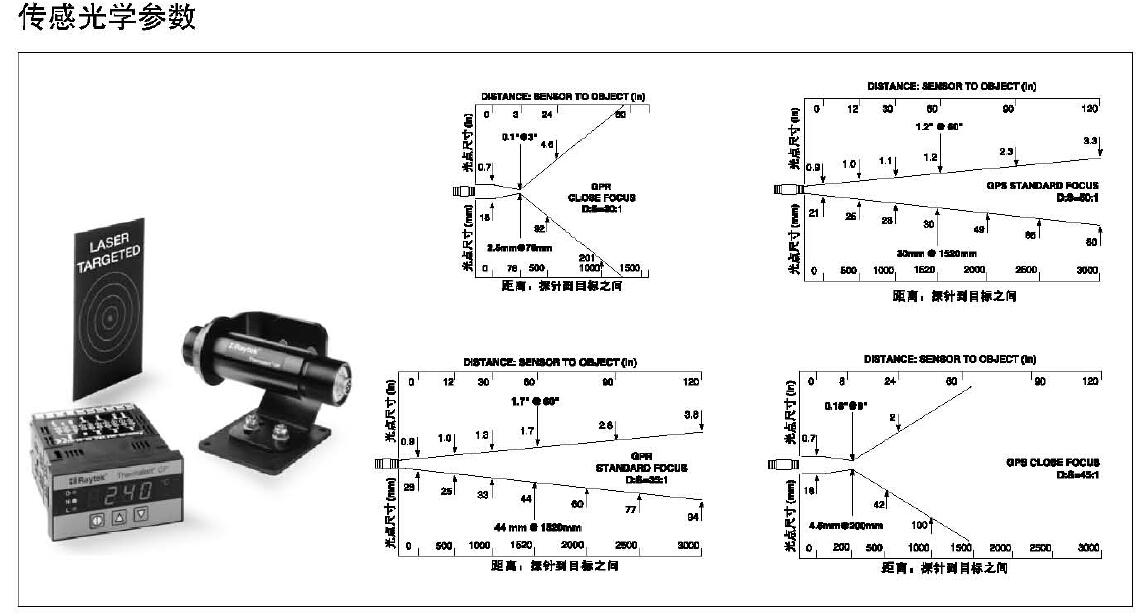雷泰红外测温仪compact GP