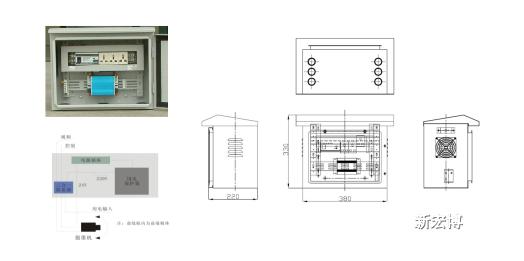五、核心部件 1、XHB-APS/2-10A单相自动重合闸保护器 作为视频监控箱的核心部件,突破传统安全用电保护方式,采用机械自动化的原理,通过微机控制技术实现用电保护、自动重合闸及电源管理等功能。 强大的用电保护功能 视频监控网店多,配电环境复杂,供电系统经常会出现过压、欠压、过流、短路、漏电等故障,保护器可以对各类用电故障进行有效分闸保护,保护用电不稳定对监控设备的冲击。 无人值守自动重合闸 同时保护器具备自动重合闸功能,检测到用电故障立即保护跳闸,待故障消除后则自动重合闸,从根本上解决了因用电故障跳