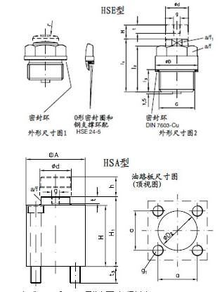哈威hawe油缸的技术参数图片