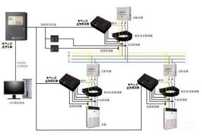 河北阜城县电气火灾监控系统市场开拓