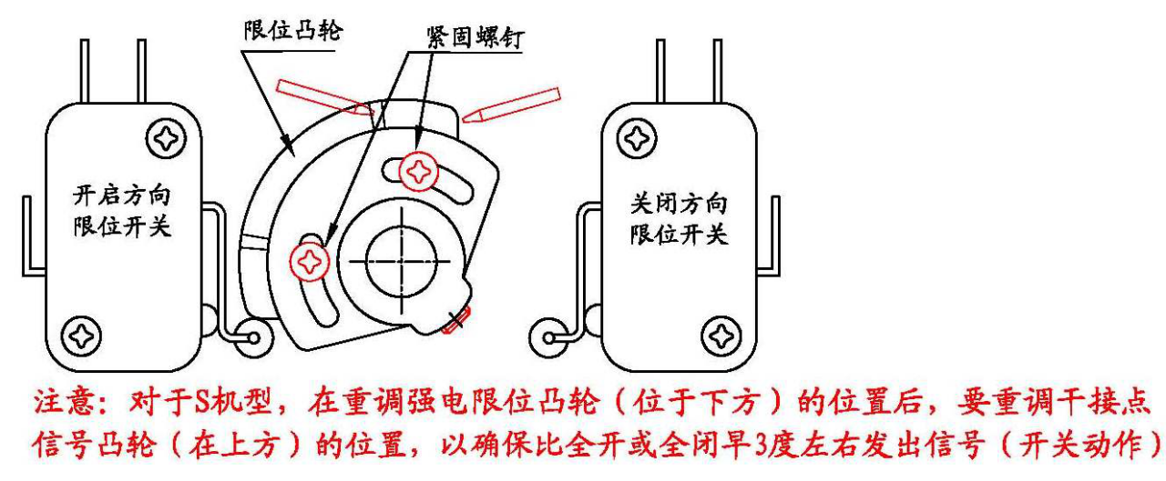 ac380v带现场远程就地控制接线图   十, 防爆电动球阀执行器行程