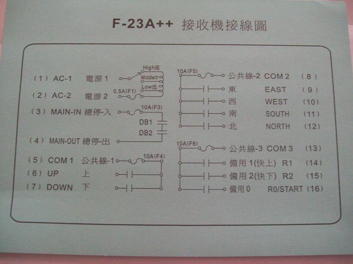 f23-a  无线行车遥控器