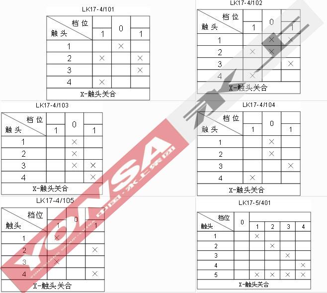 批量供应lk17-12/504主令控制器(上海永上起重电器厂)
