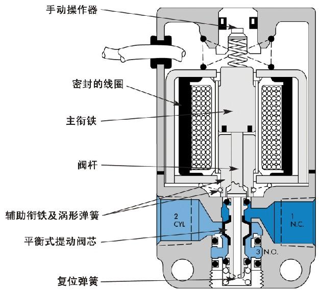6511b-251-pm-611da@浩凌贸易全系列mac大四通阀进口优势供应1800图片