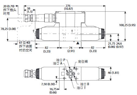 比例阀的驱动装置是比例电磁铁;伺服阀的驱动装置是力马达或力矩马达