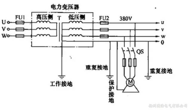 《在中性点不接地的三相电源系统中,为防止触电,将与电器设备带电部分