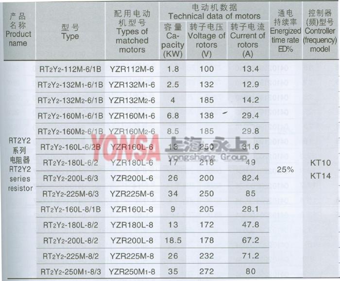 型号含义:   接线图:   技术参数:   rs系列起动电阻器是起重机械