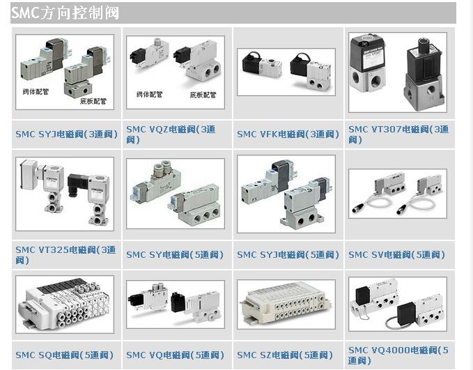 日本smc电磁阀分类及分类方法