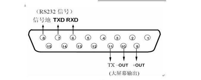 地磅RS232接口连接图